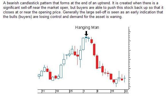 Chart 8 31 09 B