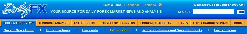 The DailyFX Channel