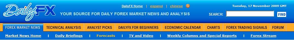 DailyFX Analysts' Weekly Forecasts