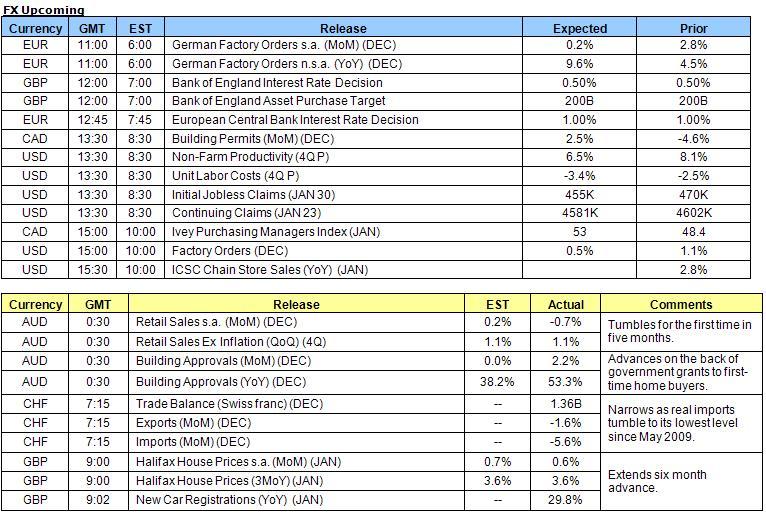 Market Brief