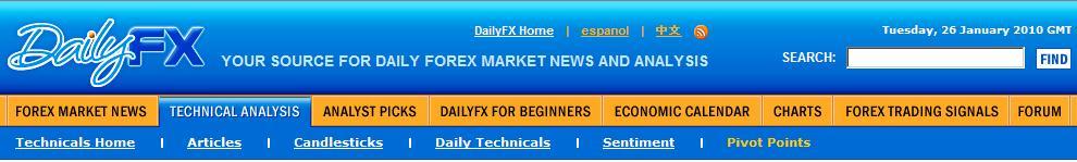 DailyFX Pivot Points