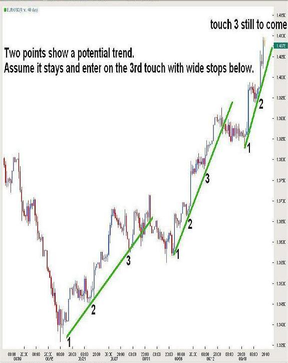 chart 5 27 10