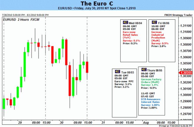 eur_body_TOF730eur_body_TOF730eur.png, اليورو: من المرجّح أن يواجه اليورو رياحًا معاكسة على خلفية إمكانية اعتماد البنك المركزي الأوروبي سياسة التريّث أزاء استراتيجية الخروج