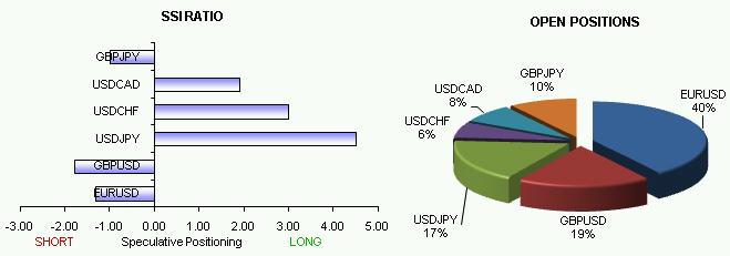 table_body_Picture_3.png, الجدول: يشير اتجاه الدولار الأميركي الى تكبّده الخسائر قبيل صدور تقرير الوظائف المتوافرة خارج القطاع الزراعي