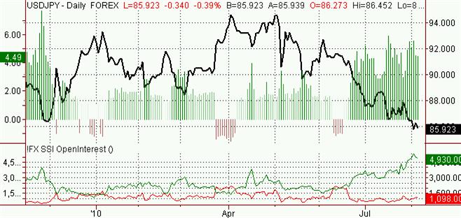 usdjpy_body_Picture_3.png, الدولار الأميركي – ين ياباني: آفاق الين الياباني صعوديّة على خلفيّة الاتجاه السائد