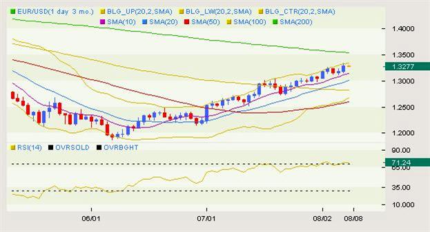 eur_usd_body_Picture_5.png, التحرّكات الكلاسيكية لزوج اليورو/دولار ليوم الإثنين الموافق في 08.09