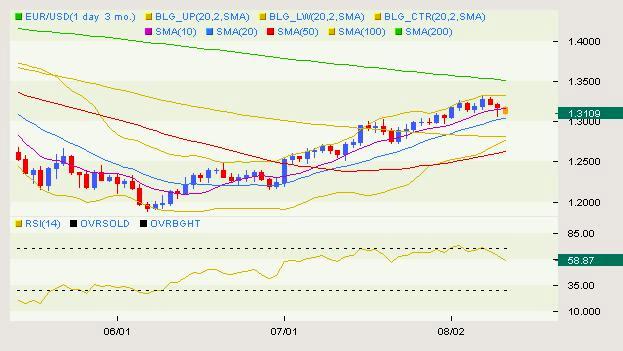eur_usd_body_Picture_5.png, التحرّكات الكلاسيكية لزوج اليورو/دولار ليوم الأربعاء الموافق في 08.11