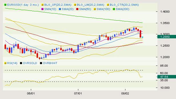 eurusd_body_Picture_4.png, التحرّكات الكلاسيكية لزوج اليورو/دولار ليوم الخميس الموافق في 08.12