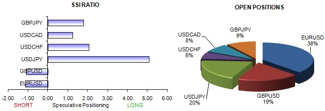table_body_Picture_5.png, الجدول: تدلّ الاتجاهات السائدة في أسواق الفوركس على تسارع الدولار الأميركي صعودًا مقابل اليورو، والجنيه الاسترليني