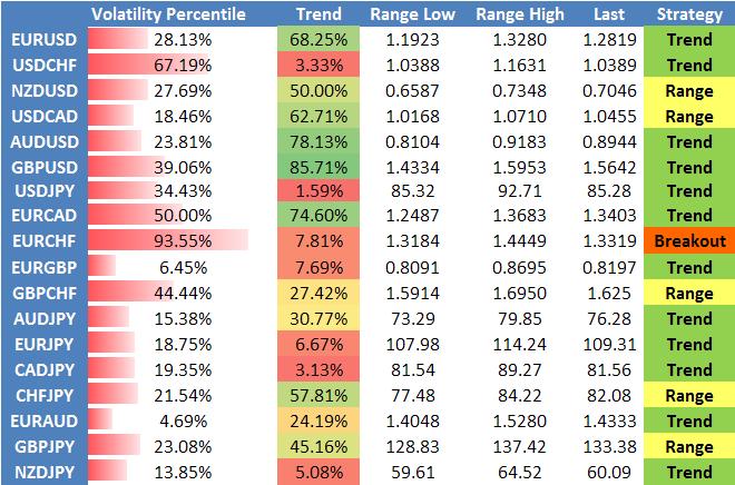 outlook_body_Breakout_and_Momentum_Strategies_Favored_on_Volatility.png, آفاق استراتيجية أسواق الفوركس: استراتيجيات الاختراق والزخم الأكثر تداولاً إثر التذبذبات السائدة