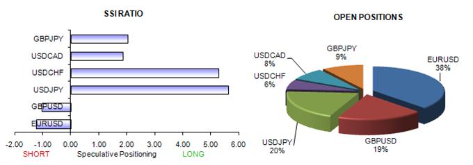 table_body_16.png, الجدول: من المرجّح أن يتسارع الين الياباني صعودًا مقابل الدولار الأميركي والجنيه الاسترليني
