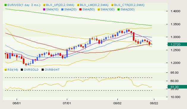 eur__usd_body_USD_Classical_08.png, التحرّكات الكلاسيكية لزوج اليورو/دولار ليوم الإثنين الموافق في 08.23