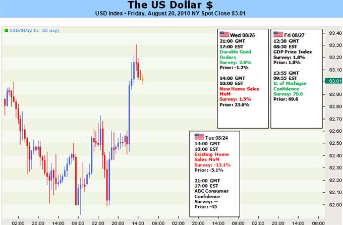 usd_body_US_Dollar_on_the_Verge_of_Rally_as_Sentiment_Threatens_Collapse_description_Picture_3.png, الدولار الأميركي: الدولار الأميركي على شفير تسجيل تسارع صعودي على الرغم من تدهور الاتّجاه