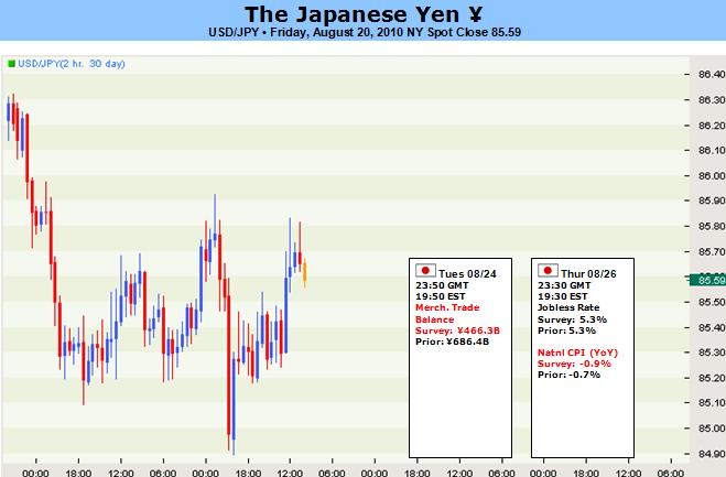 jpy_body_Picture_3.png, يوسّع الين الياباني دائرة التسارع الصعودي الذي دام لخمسة أسابيع على خلفيّة استمرار نفور المخاطر
