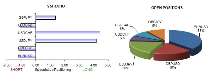 table_body_ssi_table_story_body_Picture_5.png, الجدول: من المرجّح أن يتكبّد الدولار الأميركي المزيد من الخسائر قبل استئناف تحرّكاته الصعودية