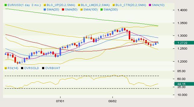 eur_usd_body_USD_Classical_08.png, التحرّكات الكلاسيكية لزوج اليورو/دولار ليوم الجمعة الموافق في 08.27