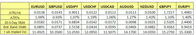 scalping_body_Picture_8.png, تقرير المضاربات السريعة: من المرجّح أن يصبح زوج اليورو/دولار هدفًا للمضاربات سريعة قبيل صدور قرار فائدة البنك المركزي الأوروبي