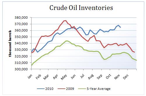 lime stabilization of crude oil sludge