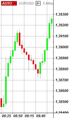 EURUSD_Trading_the_Advanced_U.S._4Q_GDP_Report_body_ScreenShot037.png,
