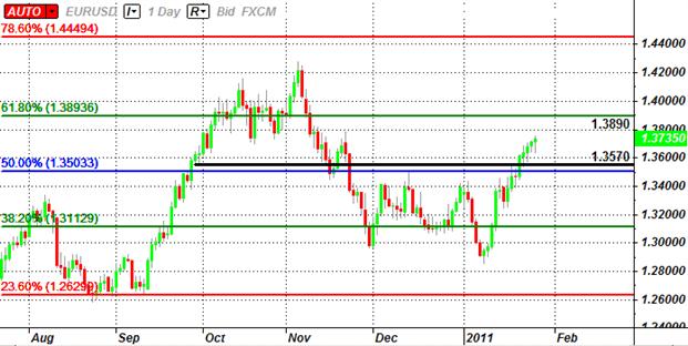 EURUSD_Trading_the_Advanced_U.S._4Q_GDP_Report_body_ScreenShot038.png,
