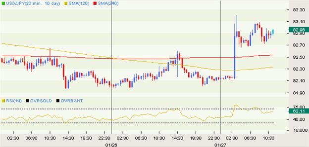 Euro_Rally_To_Taper_Off_Japanese_Yen_Maintains_Range_body_ScreenShot034.png,
