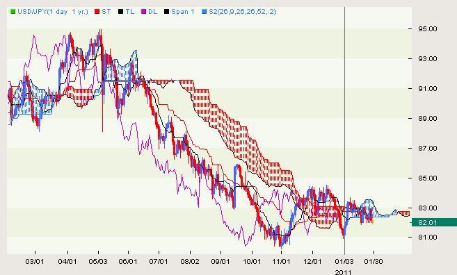 European_Traders_Shrug_Off_Geopolitical_Risk_body_jpy2.png,