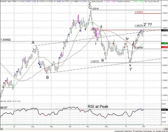 Euro Targeting 13800/30