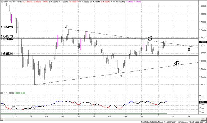 British Pound 16300 at Risk
