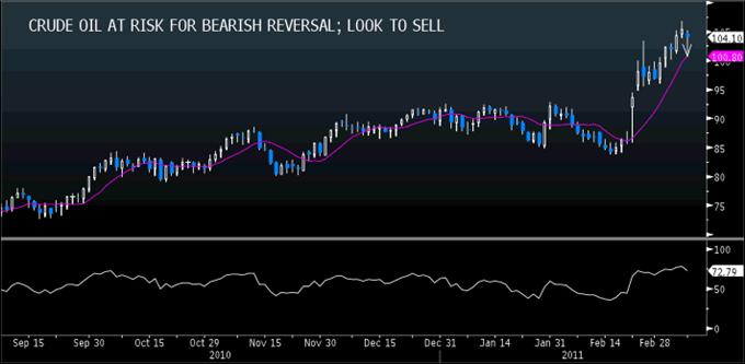 Euro Extends Declines As Debt Concerns Resurface; Bond Spreads Widen Out