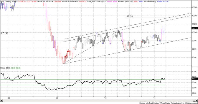 Crude Drifts Lower