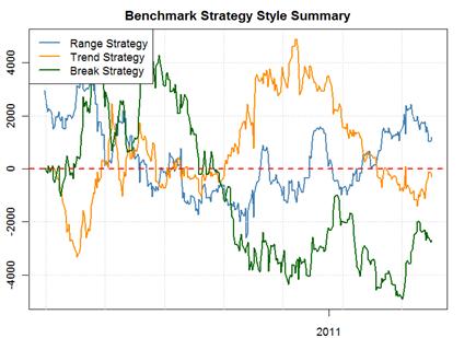 Forex momentum quantitative strategy