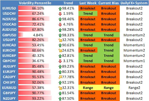 Volatility breakout forex quantitative