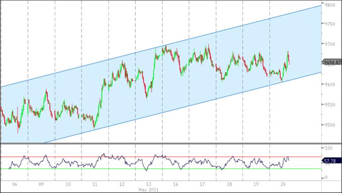 U.S. Dollar Regains Footing On Risk Aversion, Outlook Remains Bullish