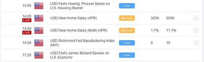 Le dollar un peu plus faible alors que les devises se consolident; le Kiwi continue de faire la course en tète