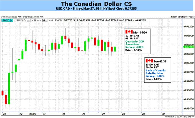 Le dollar canadien devrait monter, avant la publication du rapport sur le PIB et les décisions sur les taux