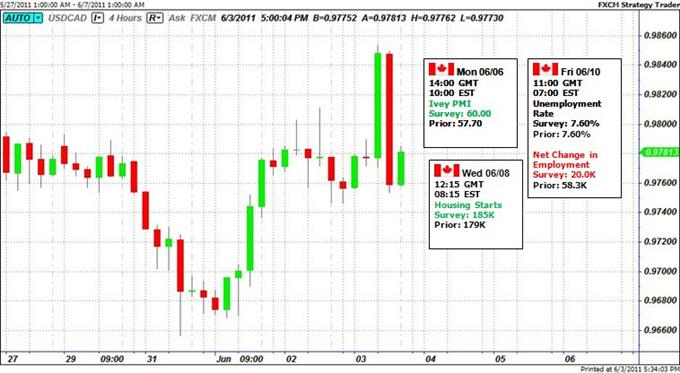 Dollar canadien au rallye  suivant les chiffres supérieurs de l'emploi et l'augmentation des dépenses.