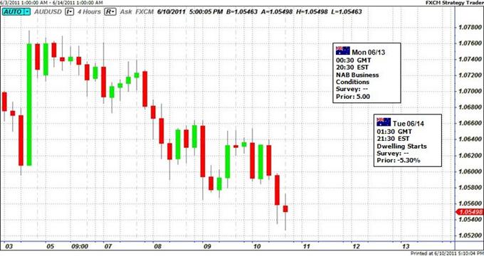 Risk_Appetite_to_Drive_Aussie_Amid_Quiet_Economic_Docket_body_audusd_risk.png, Risk Appetite to Drive Aussie Amid Quiet Economic Docket