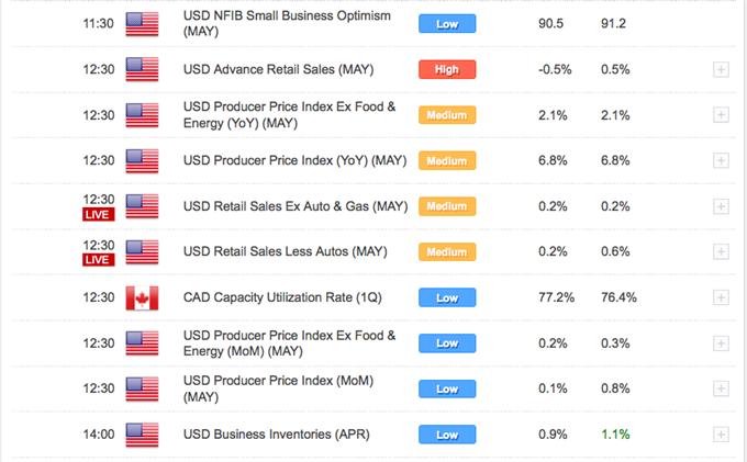 Les devises trouvent des demandes renouvelées suite à une reprise de l'achat du risque