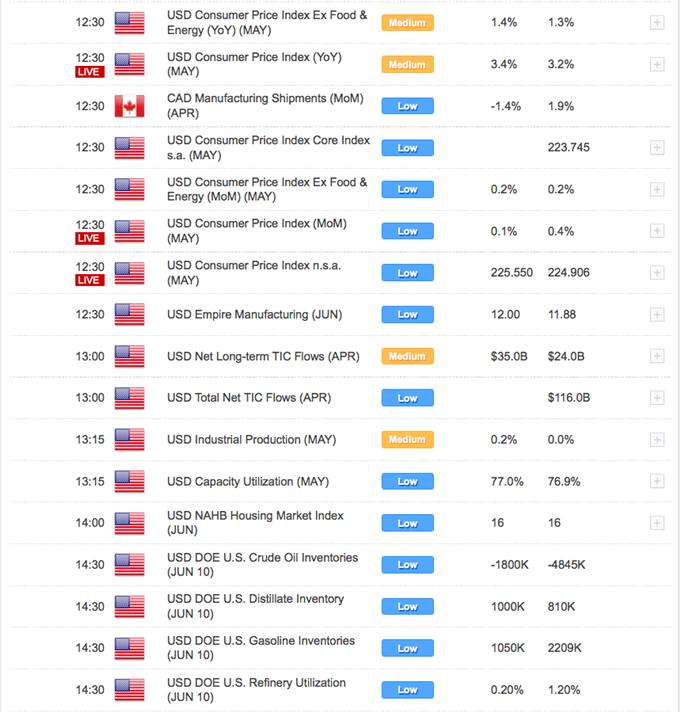 Le dollar US sur de bonnes offres de manière générale; il y a du champ pour que la dernière augmentation continue