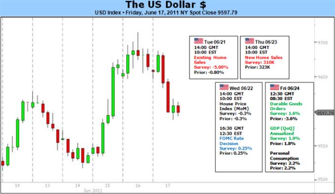 Le dollar US  plus près d'une vraie tendance Acheteuse soutenue par les taux, la demande de liquidité