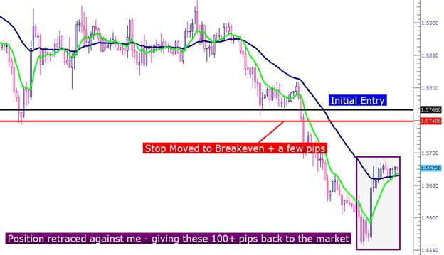 En matière de trading,  une bonne défense peut être la meilleure attaque