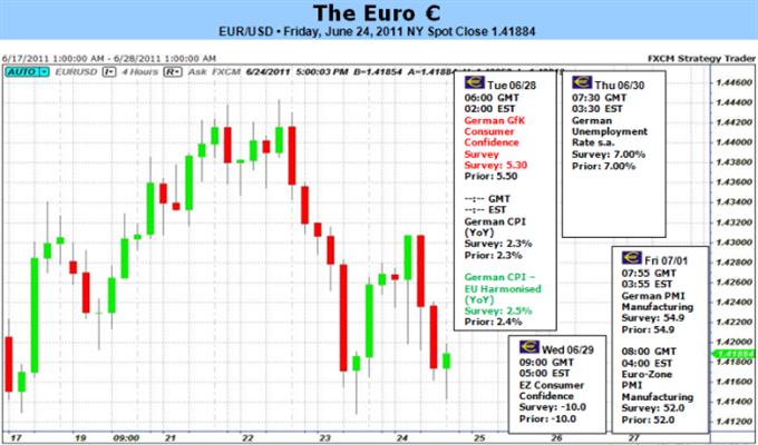 Les traders européens vont-ils être apaisés par les solutions possibles de la Grèce à court terme?