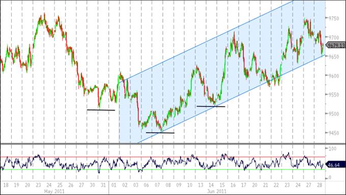 Consolidation du Dollar US en Vue, la Paire AUD/USD Approche l'Apex