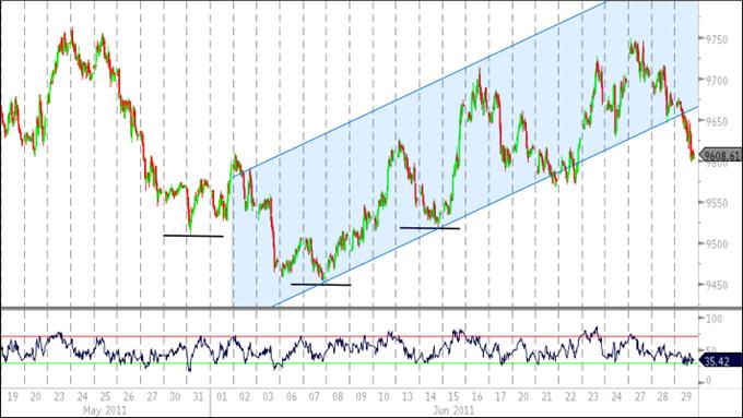 La faiblesse du dollar américain pourrait continuer alors que l'appétit de risques revient