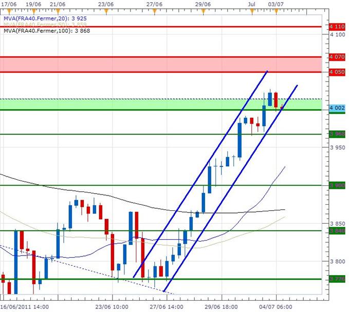 CAC 40 : La Bourse de Paris débute de semaine à l'équilibre