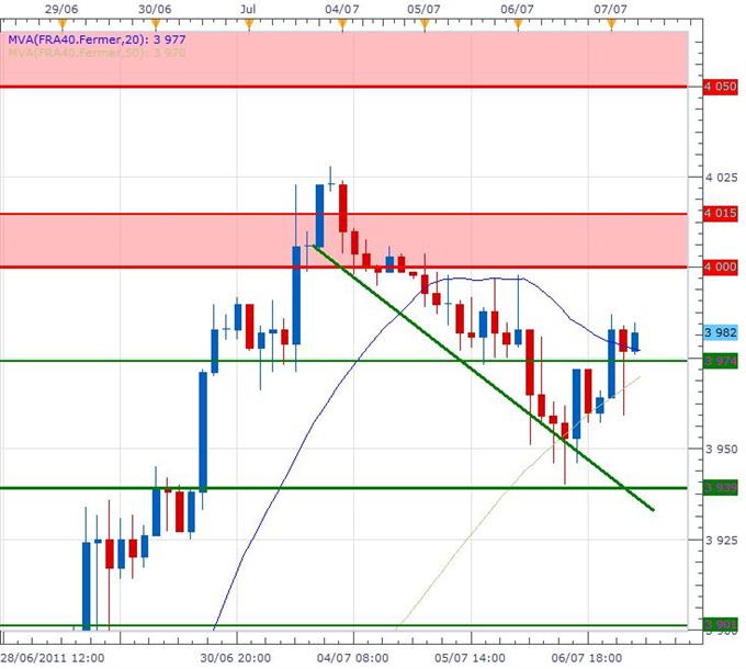 CAC 40 : La Bourse de Paris reprend le chemin vers le haut avant la BCE