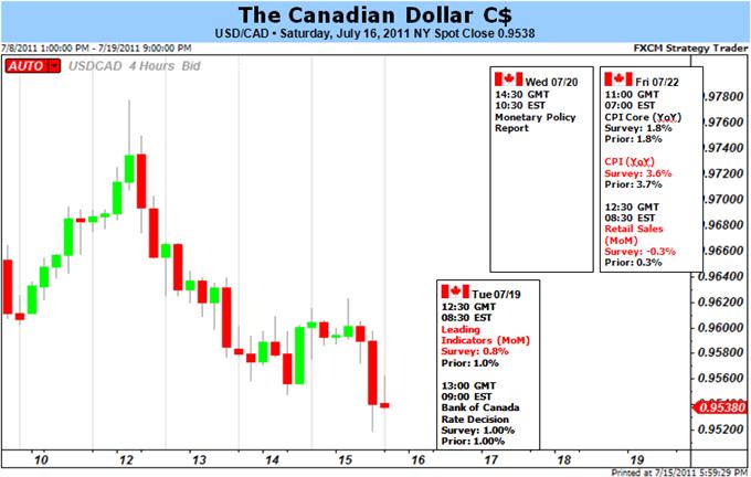 Le dollar devrait se renforcer plus avant, avec les attentes concernant les taux de la Banque du Canada