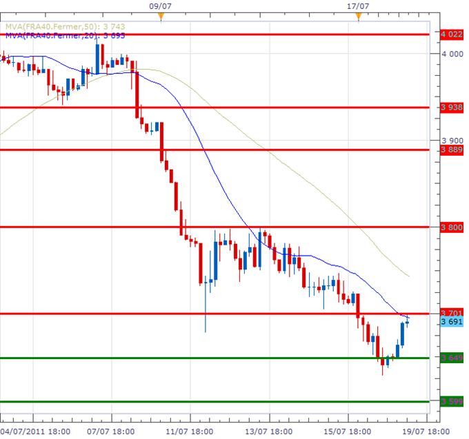 CAC 40 : La Bourse de Paris reprend et teste les 3700