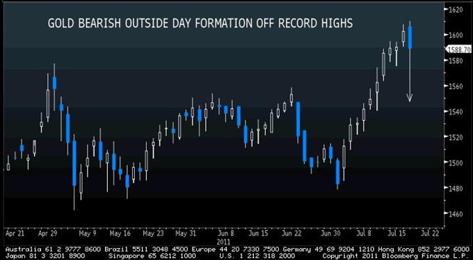 Les cours laissent entendre que l'optimisme de investisseurs grandit