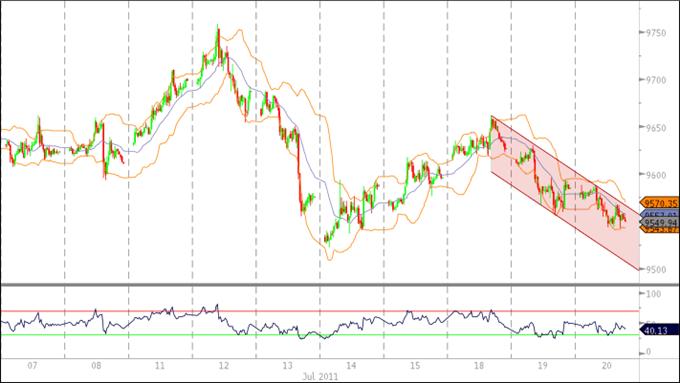 Le dollar américain devrait suivre une tendance sideways, poursuite de la force du JPY à venir